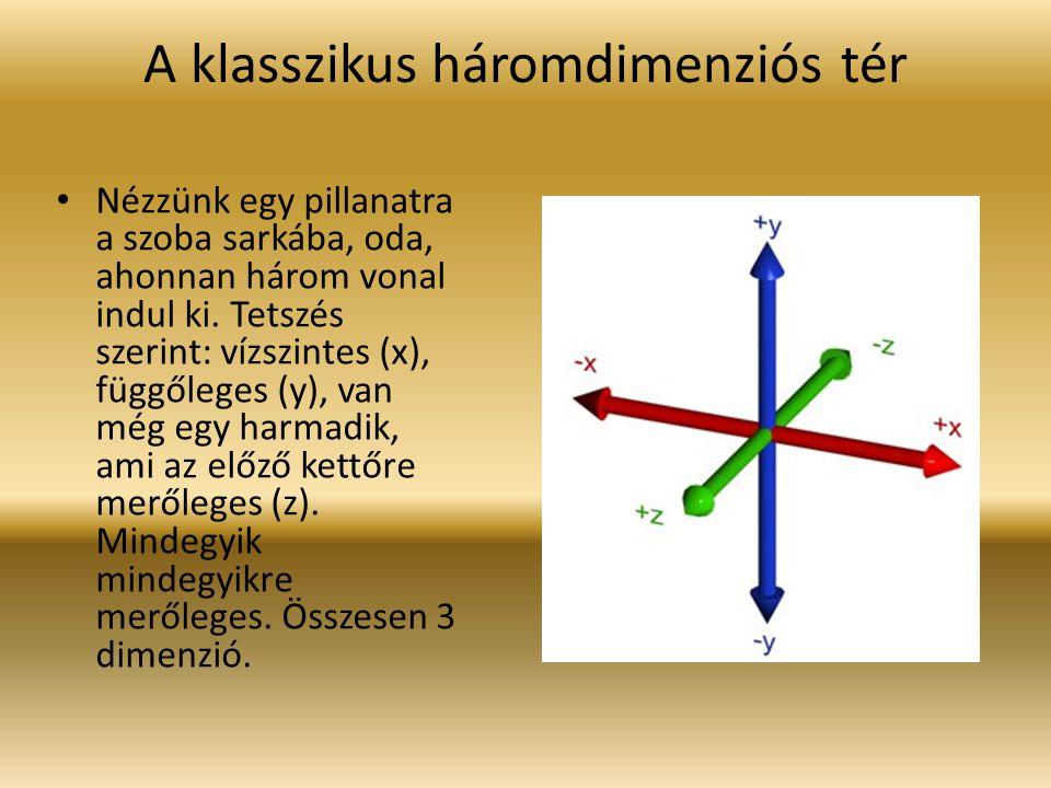 A klasszikus háromdimenziós tér Nézzünk egy pillanatra a szoba sarkába, oda, ahonnan három vonal indul ki. Tetszés szerint: vízszintes (x), függőleges