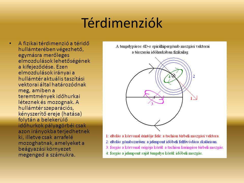Térdimenziók A fizikai térdimenzió a téridő hullámterében végezhető, egymásra merőleges elmozdulások lehetőségének a kifejeződése. Ezen elmozdulások i