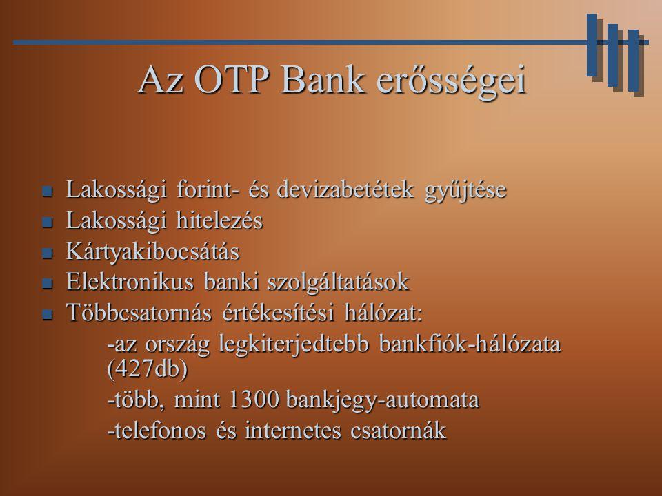 Az OTP Bank erősségei Lakossági forint- és devizabetétek gyűjtése Lakossági forint- és devizabetétek gyűjtése Lakossági hitelezés Lakossági hitelezés Kártyakibocsátás Kártyakibocsátás Elektronikus banki szolgáltatások Elektronikus banki szolgáltatások Többcsatornás értékesítési hálózat: Többcsatornás értékesítési hálózat: -az ország legkiterjedtebb bankfiók-hálózata (427db) -több, mint 1300 bankjegy-automata -telefonos és internetes csatornák