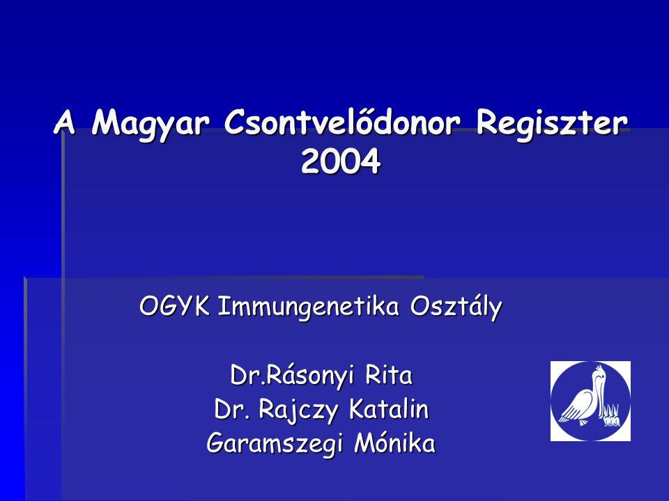 A Magyar Csontvelődonor Regiszter 2004 OGYK Immungenetika Osztály Dr.Rásonyi Rita Dr.