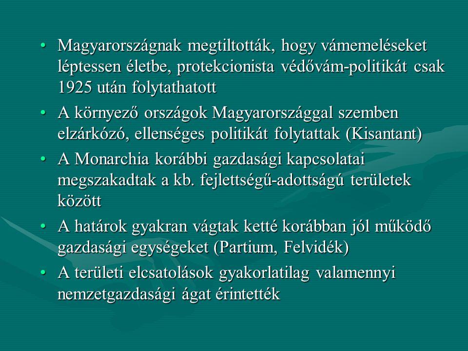 Magyarországnak megtiltották, hogy vámemeléseket léptessen életbe, protekcionista védővám-politikát csak 1925 után folytathatottMagyarországnak megtil