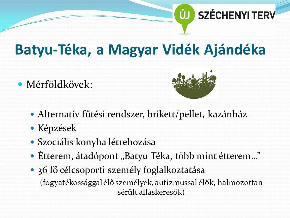 """Batyu-Téka, a Magyar Vidék Ajándéka Mérföldkövek: Alternatív fűtési rendszer, brikett/pellet, kazánház Képzések Szociális konyha létrehozása Étterem, átadópont """"Batyu Téka, több mint étterem… 36 fő célcsoporti személy foglalkoztatása (fogyatékossággal élő személyek, autizmussal élők, halmozottan sérült álláskeresők)"""