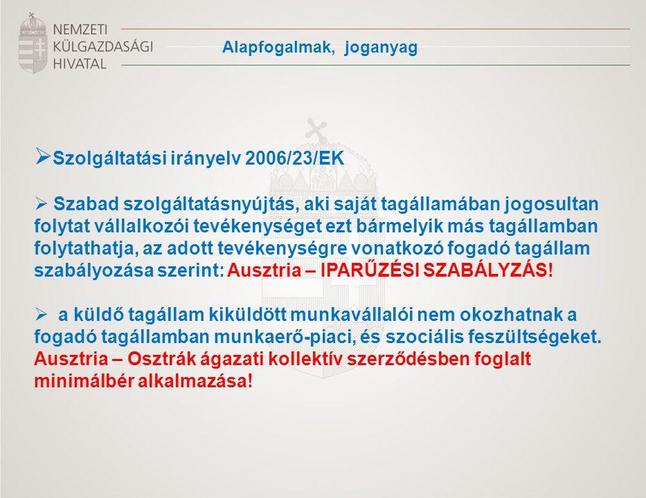 Fontosabb tájékoztató honlapok MagyarországMagyarország NKH/HITA ausztriai ország információs honlap: www.hita.hu Országos Egészségbiztosító Pénztár http://www.oep.hu Magyar Nagykövetség Külgazdasági Iroda honlapja: http://www.mfa.gov.hu/kulkepviselet/AT/hu/KULGAZGASAGI+IRODA/k ulgazd.htm http://www.mfa.gov.hu/kulkepviselet/AT/hu/KULGAZGASAGI+IRODA/k ulgazd.htmAusztriaAusztria Gazdasági Minisztérium BMWFJ (iparűzés) http://www.bmwfj.gv.at/Unternehmen/Gewerbe/Seiten/default.aspx Pénzügyminisztérium/adóhivatal/ elektronikus nyomtatványtár – ZKO – kiküldetés bejelentők: https://www.bmf.gv.at/Service/Anwend/FormDB/_start.asp (ZKO keresőszó beírásával) Építőipari Szabadságpénztár (BUAK) - Nyomtatványok : http://www.buak.at Auftraggeberhaftung – WGKK (Bécsi Területi Egészségpénztár) http://www.wgkk.at/portal27/portal/wgkkportal/channel_content/cmsWindow?actio n=2&p_menuid=68146&p_tabid=5