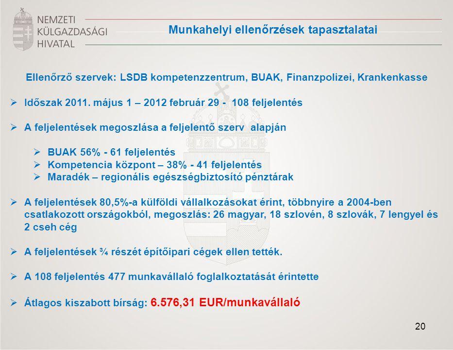 Ellenőrző szervek: LSDB kompetenzzentrum, BUAK, Finanzpolizei, Krankenkasse  Időszak 2011. május 1 – 2012 február 29 - 108 feljelentés  A feljelenté