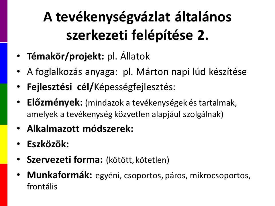 A tevékenységvázlat általános szerkezeti felépítése 2. Témakör/projekt: pl. Állatok A foglalkozás anyaga: pl. Márton napi lúd készítése Fejlesztési cé