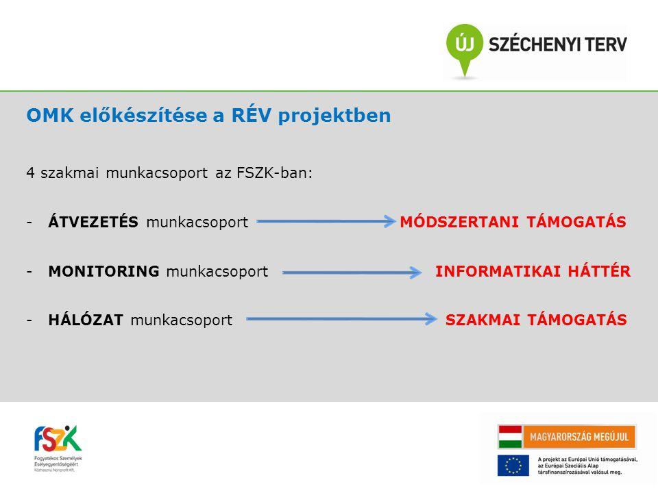 OMK előkészítése a RÉV projektben 4 szakmai munkacsoport az FSZK-ban: - ÁTVEZETÉS munkacsoport MÓDSZERTANI TÁMOGATÁS - MONITORING munkacsoport INFORMATIKAI HÁTTÉR - HÁLÓZAT munkacsoport SZAKMAI TÁMOGATÁS