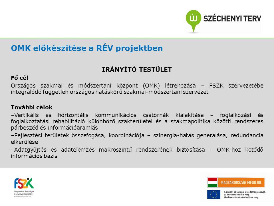 OMK előkészítése a RÉV projektben IRÁNYÍTÓ TESTÜLET Fő cél Országos szakmai és módszertani központ (OMK) létrehozása – FSZK szervezetébe integrálódó független országos hatáskörű szakmai-módszertani szervezet További célok –Vertikális és horizontális kommunikációs csatornák kialakítása – foglalkozási és foglalkoztatási rehabilitáció különböző szakterületei és a szakmapolitika közötti rendszeres párbeszéd és információáramlás –Fejlesztési területek összefogása, koordinációja – szinergia-hatás generálása, redundancia elkerülése –Adatgyűjtés és adatelemzés makroszintű rendszerének biztosítása – OMK-hoz kötődő információs bázis