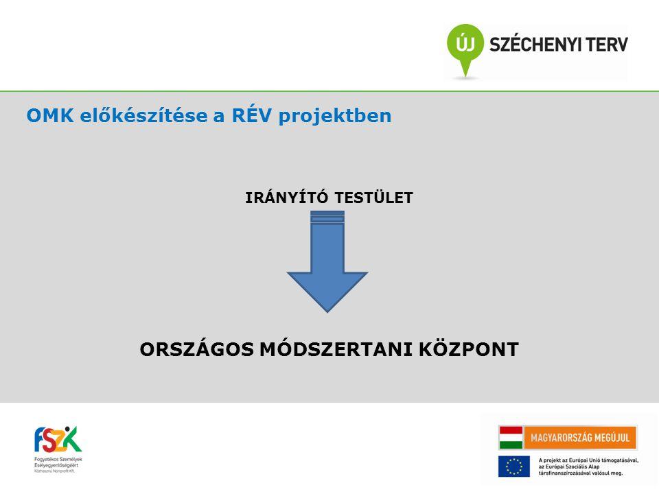 OMK előkészítése a RÉV projektben IRÁNYÍTÓ TESTÜLET ORSZÁGOS MÓDSZERTANI KÖZPONT