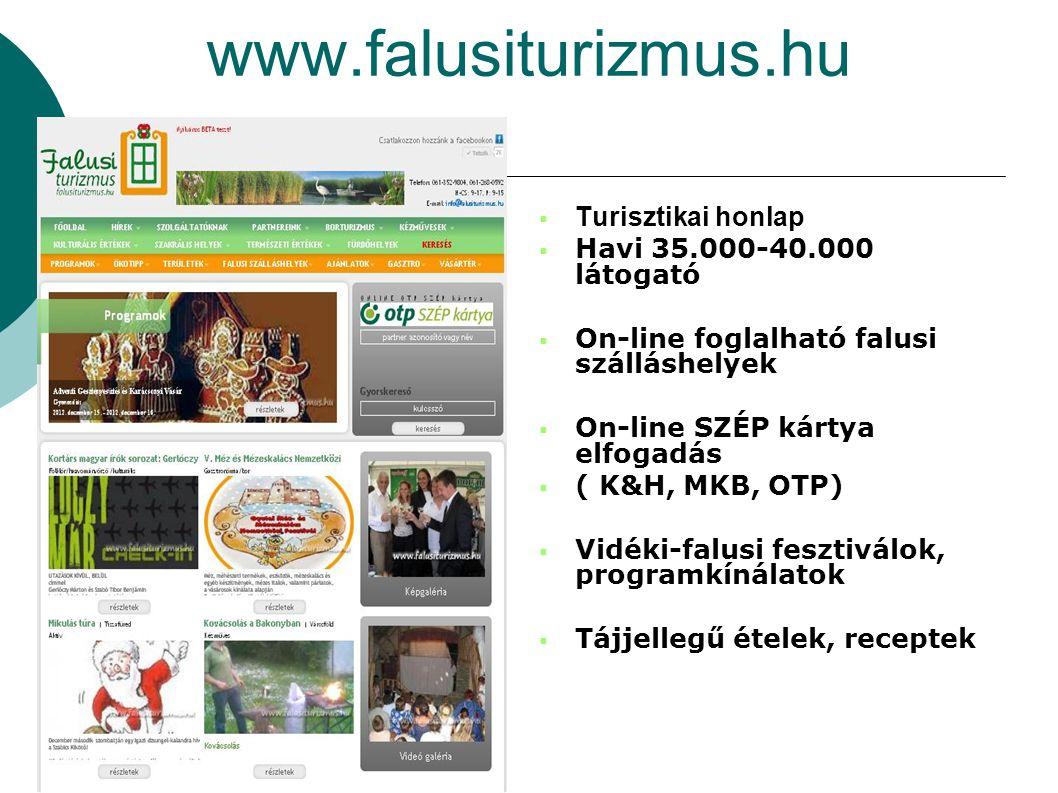 www.falusiturizmus.hu  Turisztikai honlap  Havi 35.000-40.000 látogató  On-line foglalható falusi szálláshelyek  On-line SZÉP kártya elfogadás  ( K&H, MKB, OTP)  Vidéki-falusi fesztiválok, programkínálatok  Tájjellegű ételek, receptek