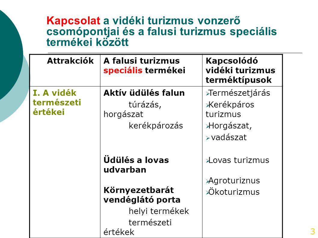 3 AttrakciókA falusi turizmus speciális termékei Kapcsolódó vidéki turizmus terméktípusok I.