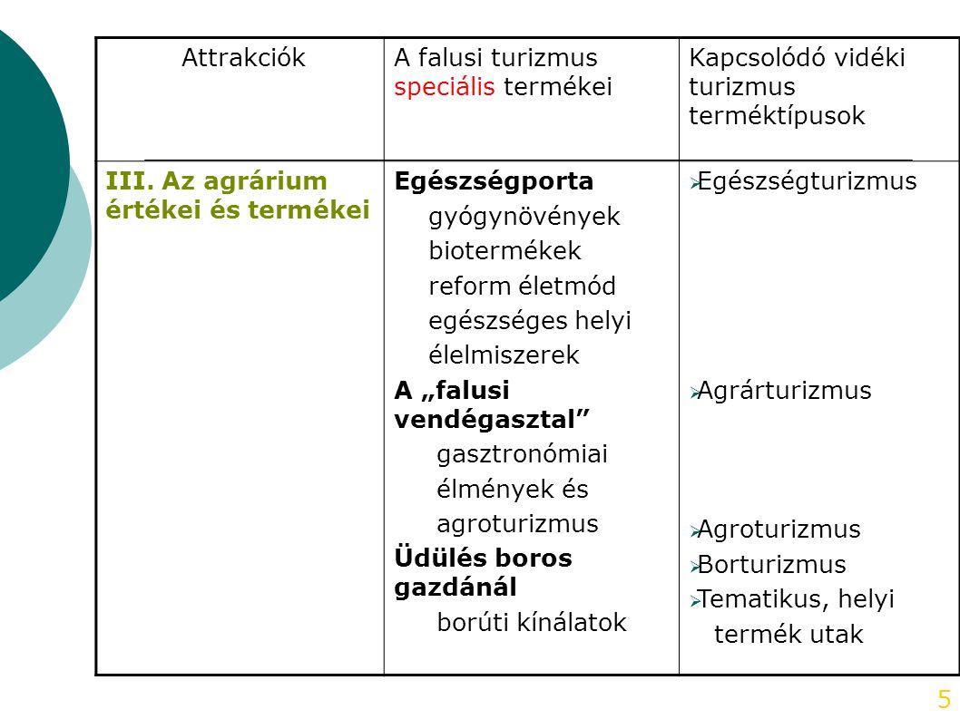 5 AttrakciókA falusi turizmus speciális termékei Kapcsolódó vidéki turizmus terméktípusok III.