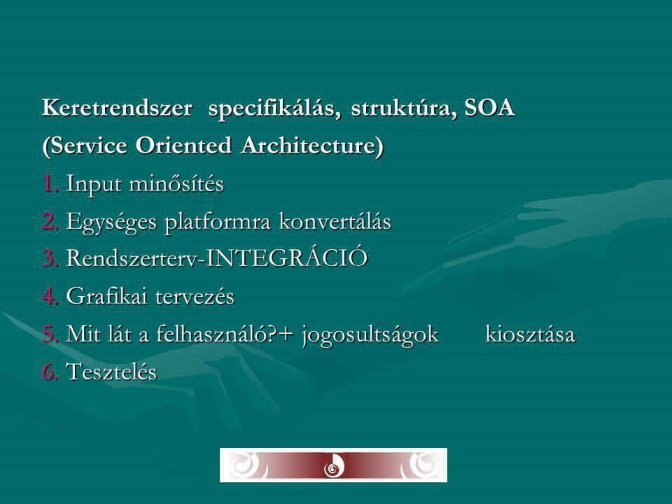 Keretrendszer specifikálás, struktúra, SOA (Service Oriented Architecture) 1. Input minősítés 2. Egységes platformra konvertálás 3. Rendszerterv-INTEG