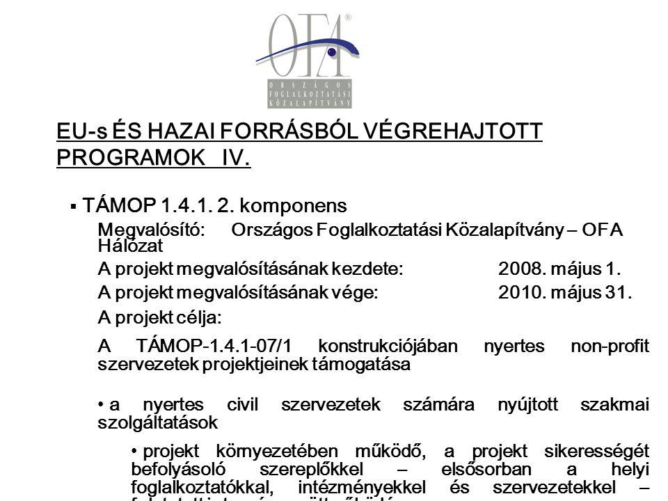 EU-s ÉS HAZAI FORRÁSBÓL VÉGREHAJTOTT PROGRAMOK IV.