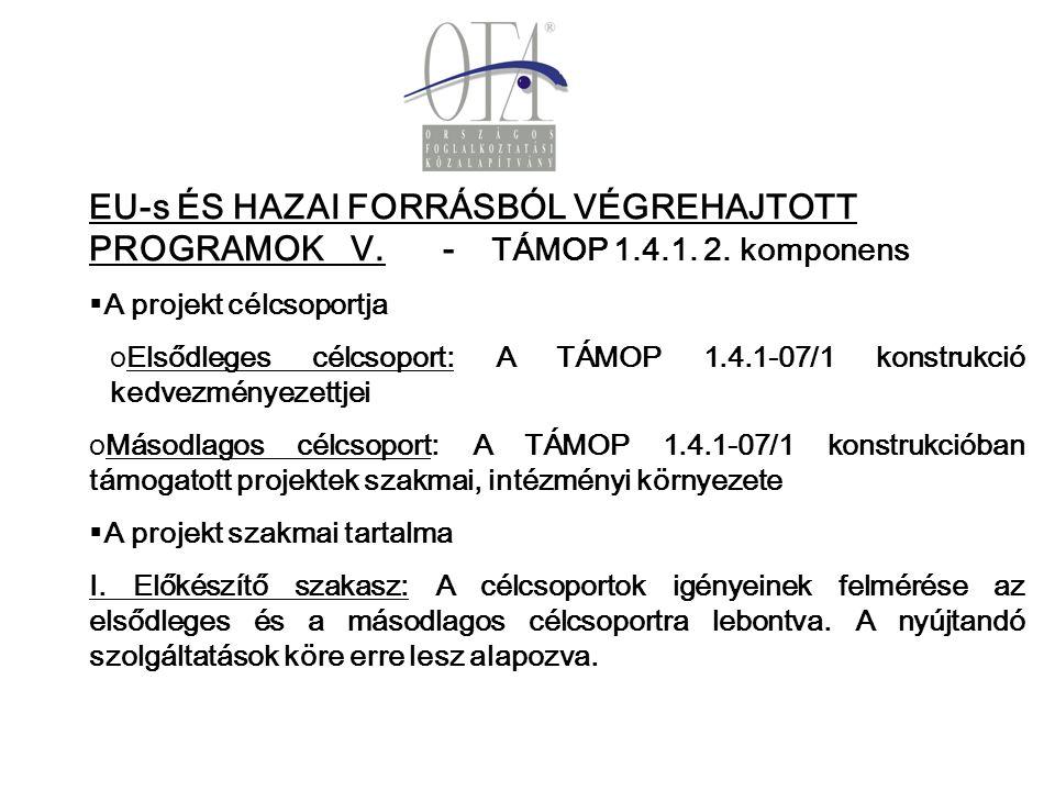 EU-s ÉS HAZAI FORRÁSBÓL VÉGREHAJTOTT PROGRAMOK V. - TÁMOP 1.4.1.