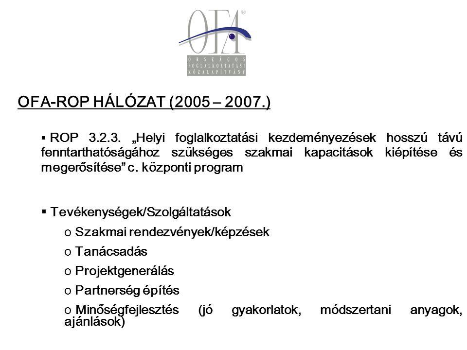 OFA-ROP HÁLÓZAT (2005 – 2007.)   ROP 3.2.3.