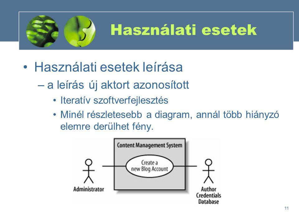 11 Használati esetek Használati esetek leírása –a leírás új aktort azonosított Iteratív szoftverfejlesztés Minél részletesebb a diagram, annál több hi
