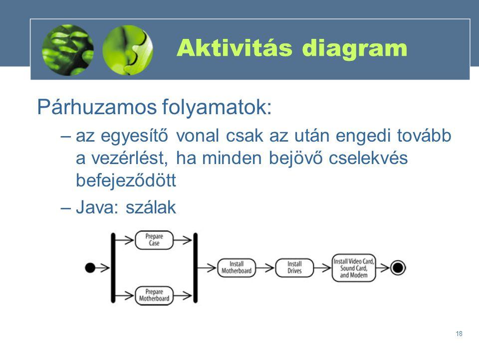 18 Aktivitás diagram Párhuzamos folyamatok: –az egyesítő vonal csak az után engedi tovább a vezérlést, ha minden bejövő cselekvés befejeződött –Java: