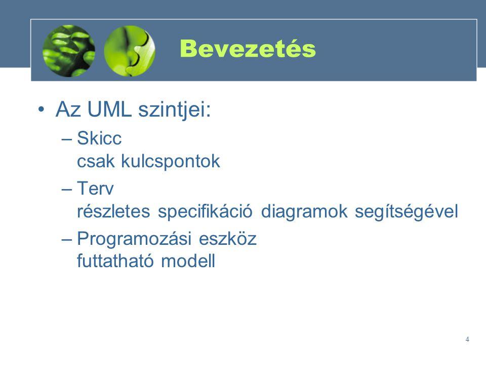 4 Bevezetés Az UML szintjei: –Skicc csak kulcspontok –Terv részletes specifikáció diagramok segítségével –Programozási eszköz futtatható modell