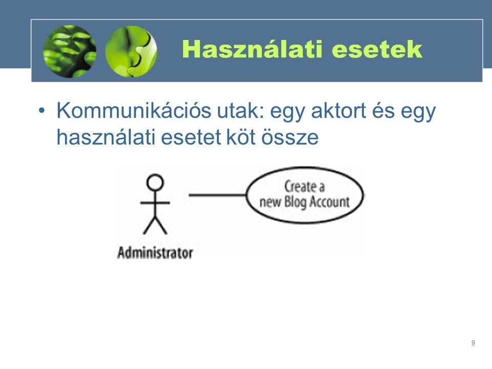 20 Aktivitás diagram Az objektum állapotváltozása is jelölhető: szögletes zárójelek között kell megadni