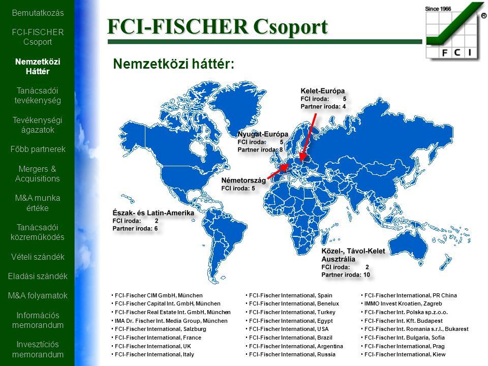 FCI-FISCHER Csoport Nemzetközi háttér: FCI-Fischer CIM GmbH, München FCI-Fischer Capital Int. GmbH, München FCI-Fischer Real Estate Int. GmbH, München