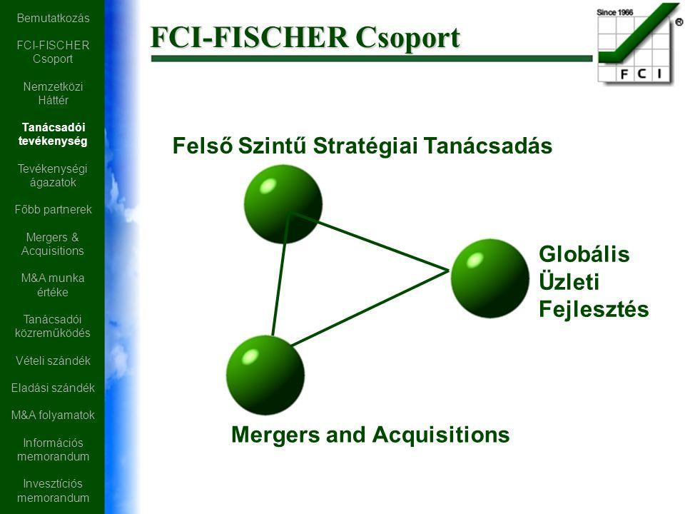 FCI-FISCHER Csoport Felső Szintű Stratégiai Tanácsadás Globális Üzleti Fejlesztés Mergers and Acquisitions Bemutatkozás FCI-FISCHER Csoport Nemzetközi Háttér Tanácsadói tevékenység Tevékenységi ágazatok Főbb partnerek Mergers & Acquisitions M&A munka értéke Tanácsadói közreműködés Vételi szándék Eladási szándék M&A folyamatok Információs memorandum Invesztíciós memorandum