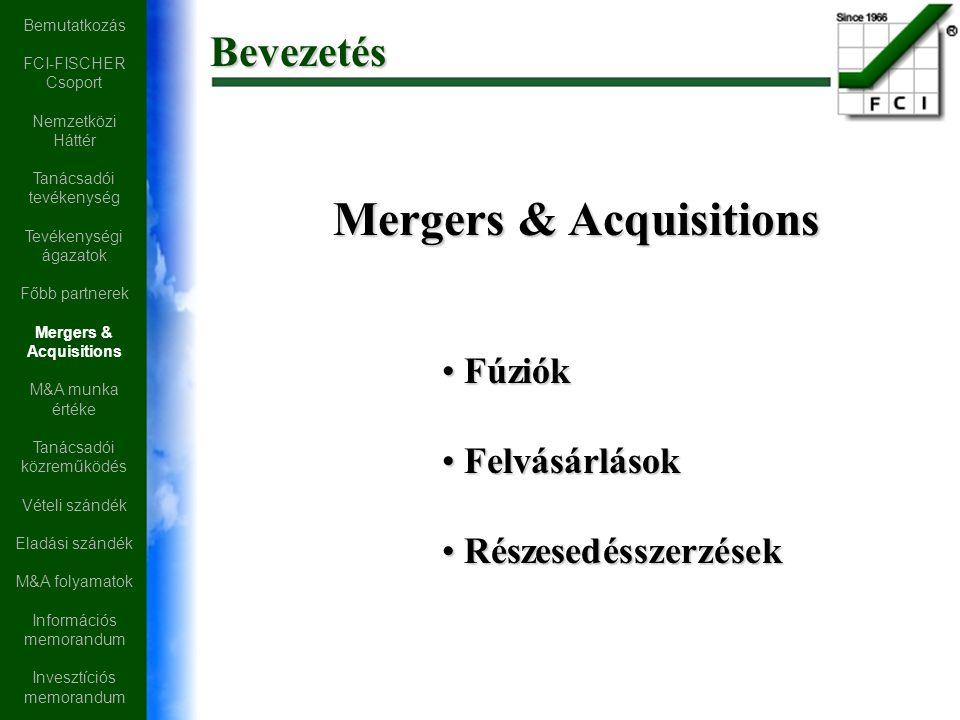 Bevezetés Mergers & Acquisitions Fúziók Fúziók Felvásárlások Felvásárlások Részesedésszerzések Részesedésszerzések Bemutatkozás FCI-FISCHER Csoport Nemzetközi Háttér Tanácsadói tevékenység Tevékenységi ágazatok Főbb partnerek Mergers & Acquisitions M&A munka értéke Tanácsadói közreműködés Vételi szándék Eladási szándék M&A folyamatok Információs memorandum Invesztíciós memorandum