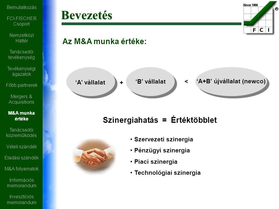 Bevezetés 'A' vállalat 'B' vállalat 'A+B' újvállalat (newco) + < Szinergiahatás = Értéktöbblet Szervezeti szinergia Pénzügyi szinergia Piaci szinergia
