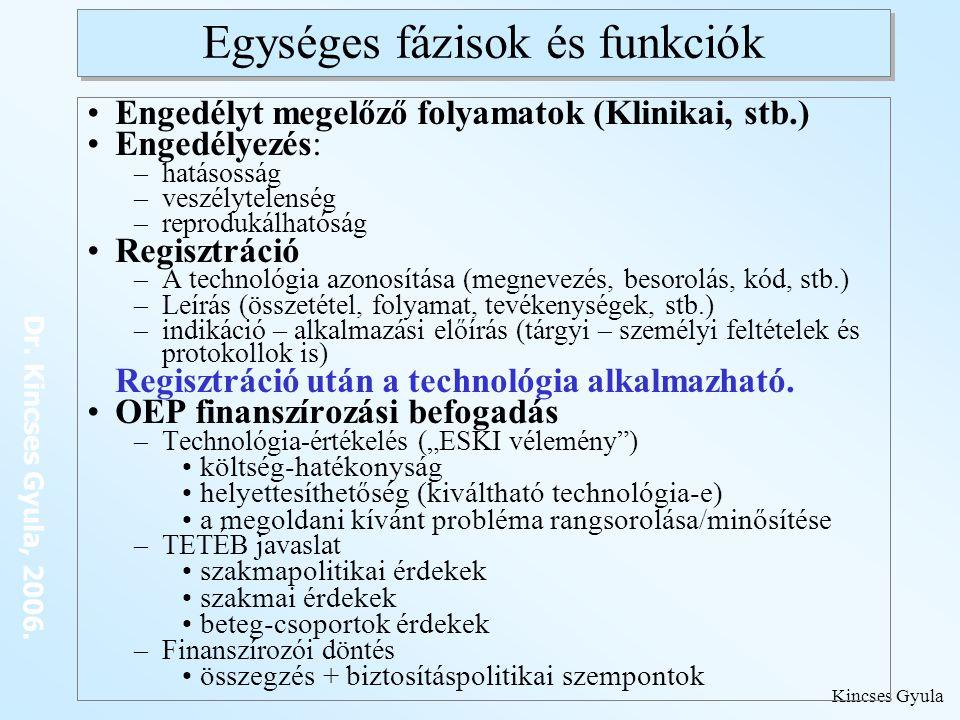 Dr. Kincses Gyula, 2006.
