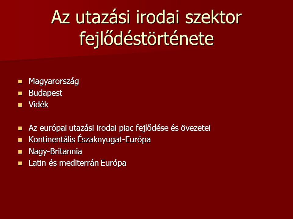 Az utazási irodai szektor fejlődéstörténete Magyarország Magyarország Budapest Budapest Vidék Vidék Az európai utazási irodai piac fejlődése és övezet