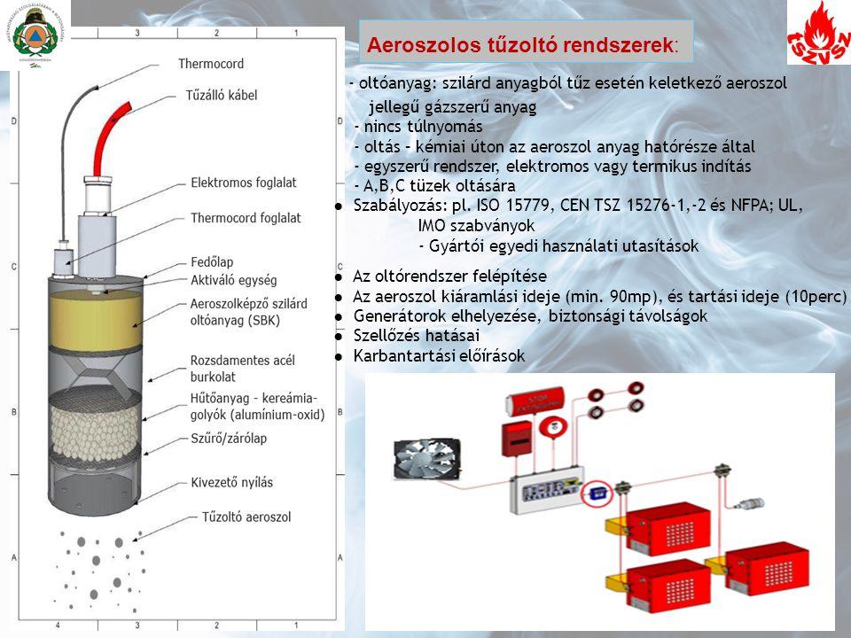 - oltóanyag: szilárd anyagból tűz esetén keletkező aeroszol jellegű gázszerű anyag - nincs túlnyomás - oltás – kémiai úton az aeroszol anyag hatórésze
