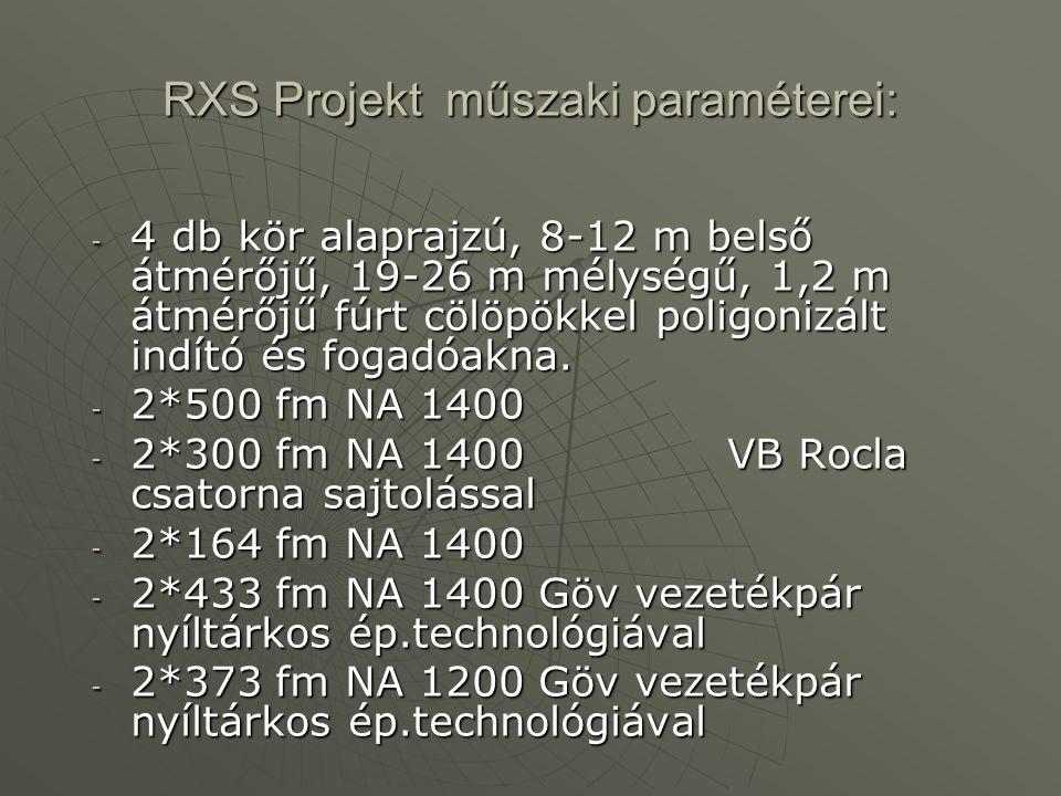 RXS Projekt műszaki paraméterei: - 4 db kör alaprajzú, 8-12 m belső átmérőjű, 19-26 m mélységű, 1,2 m átmérőjű fúrt cölöpökkel poligonizált indító és fogadóakna.