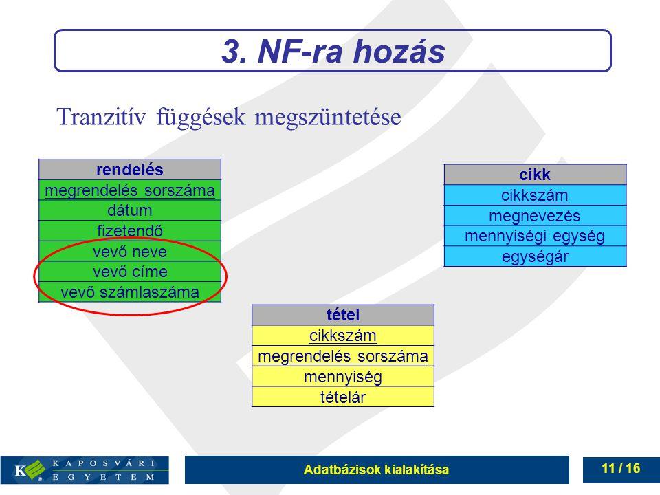 Adatbázisok kialakítása 11 / 16 3. NF-ra hozás Tranzitív függések megszüntetése rendelés megrendelés sorszáma dátum fizetendő vevő neve vevő címe vevő
