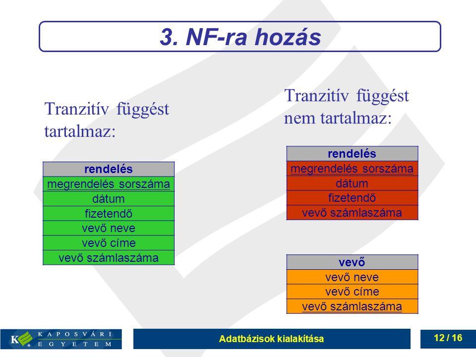 Adatbázisok kialakítása 12 / 16 Tranzitív függést tartalmaz: 3. NF-ra hozás rendelés megrendelés sorszáma dátum fizetendő vevő neve vevő címe vevő szá