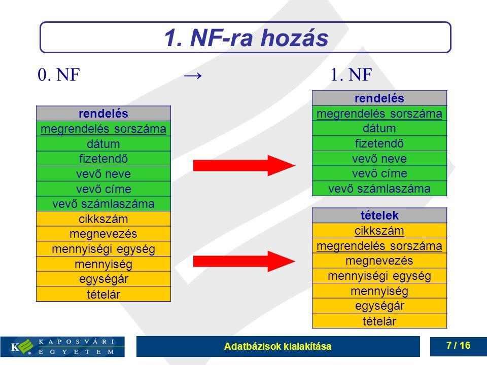 Adatbázisok kialakítása 7 / 16 0. NF→ 1. NF 1. NF-ra hozás rendelés megrendelés sorszáma dátum fizetendő vevő neve vevő címe vevő számlaszáma cikkszám