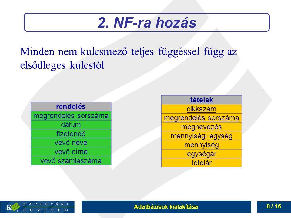 Adatbázisok kialakítása 8 / 16 Minden nem kulcsmező teljes függéssel függ az elsődleges kulcstól 2. NF-ra hozás rendelés megrendelés sorszáma dátum fi