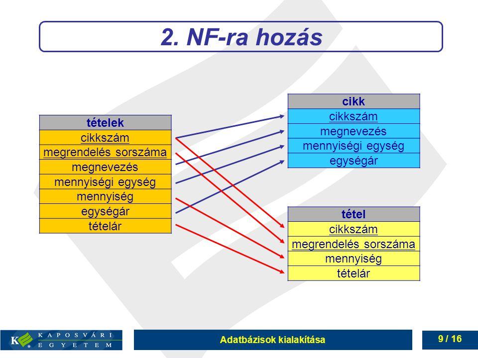 Adatbázisok kialakítása 9 / 16 2. NF-ra hozás tételek cikkszám megrendelés sorszáma megnevezés mennyiségi egység mennyiség egységár tételár tétel cikk