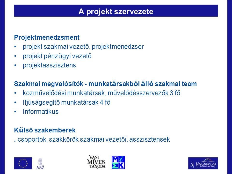 A projekt szervezete Projektmenedzsment projekt szakmai vezető, projektmenedzser projekt p é nz ü gyi vezető projektasszisztens Szakmai megvalósítók - munkat á rsakb ó l á ll ó szakmai team közművelődési munkatársak, művelődésszervezők 3 fő Ifjúságsegítő munkatársak 4 fő Informatikus K ü lső szakemberek.