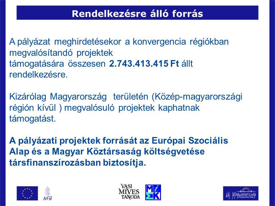 Rendelkezésre álló forrás A pályázat meghirdetésekor a konvergencia régiókban megvalósítandó projektek támogatására összesen 2.743.413.415 Ft állt rendelkezésre.