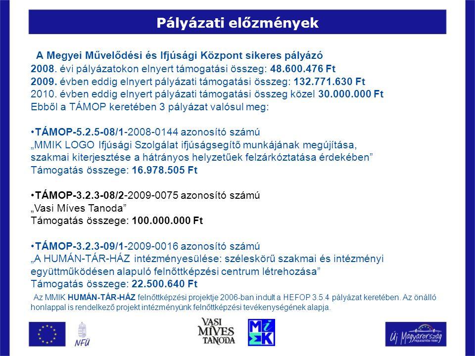 Pályázati előzmények A Megyei Művelődési és Ifjúsági Központ sikeres pályázó 2008. évi pályázatokon elnyert támogatási összeg: 48.600.476 Ft 2009. évb