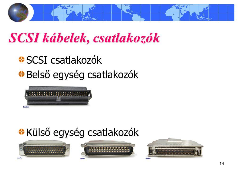 14 SCSI kábelek, csatlakozók SCSI csatlakozók Belső egység csatlakozók Külső egység csatlakozók