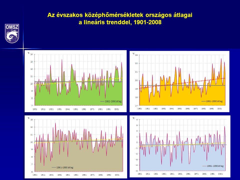 Az évszakos középhőmérsékletek országos átlagai a lineáris trenddel, 1901-2008