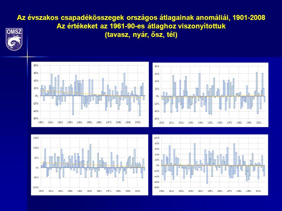 Az éves csapadékösszeg változása 1951-2007 Exponenciális trendvizsgálat