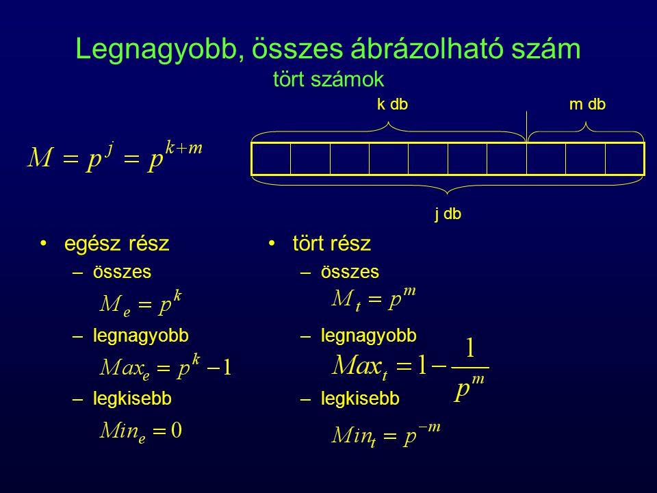 Legnagyobb, összes ábrázolható szám tört számok egész rész –összes –legnagyobb –legkisebb tört rész –összes –legnagyobb –legkisebb j db k dbm db