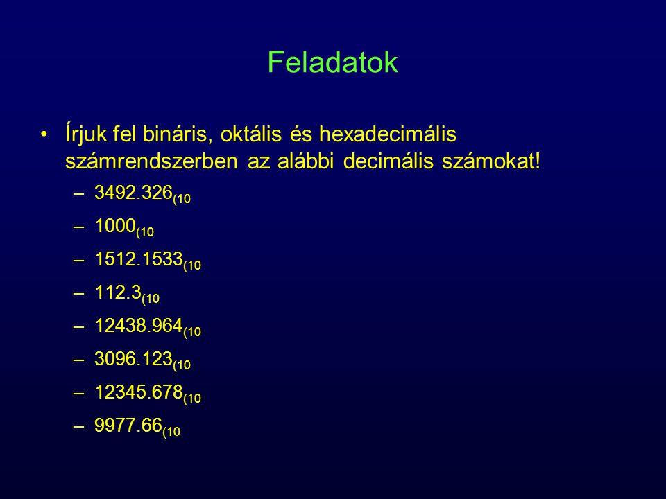 Feladatok Írjuk fel bináris, oktális és hexadecimális számrendszerben az alábbi decimális számokat! –3492.326 (10 –1000 (10 –1512.1533 (10 –112.3 (10