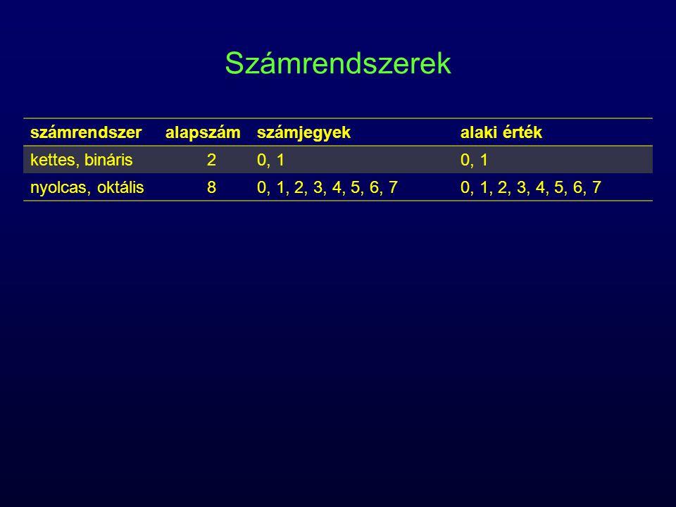 Számrendszerek számrendszeralapszámszámjegyekalaki érték kettes, bináris20, 1 nyolcas, oktális80, 1, 2, 3, 4, 5, 6, 7