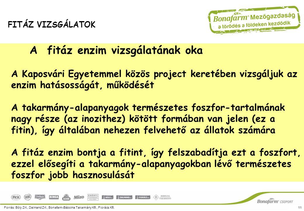 A fitáz enzim vizsgálatának oka A Kaposvári Egyetemmel közös project keretében vizsgáljuk az enzim hatásosságát, működését A takarmány-alapanyagok ter