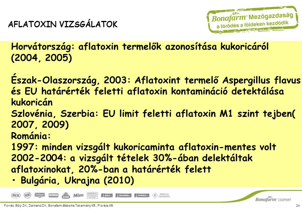 Horvátország: aflatoxin termelők azonosítása kukoricáról (2004, 2005) Észak-Olaszország, 2003: Aflatoxint termelő Aspergillus flavus és EU határérték