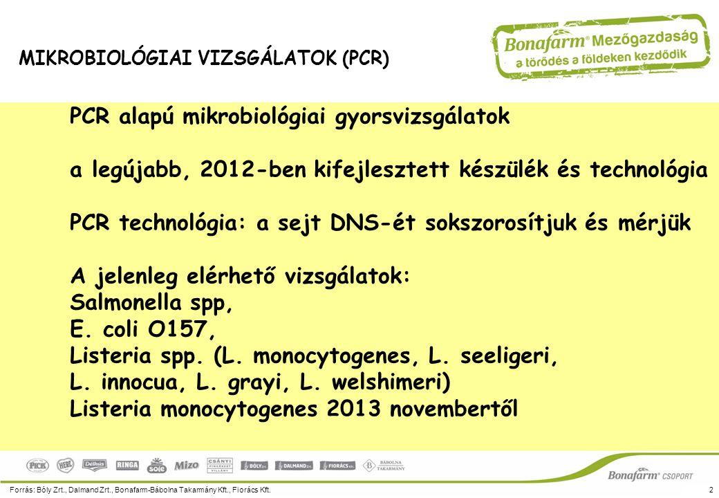 PCR alapú mikrobiológiai gyorsvizsgálatok a legújabb, 2012-ben kifejlesztett készülék és technológia PCR technológia: a sejt DNS-ét sokszorosítjuk és