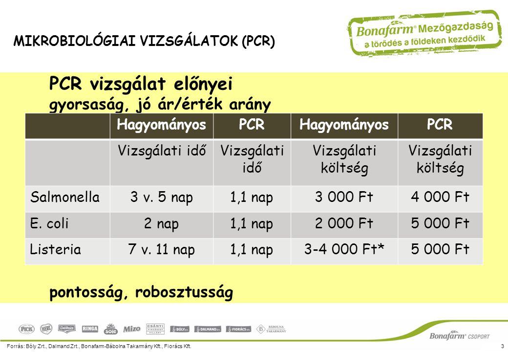 PCR vizsgálat előnyei gyorsaság, jó ár/érték arány pontosság, robosztusság Forrás: Bóly Zrt., Dalmand Zrt., Bonafarm-Bábolna Takarmány Kft., Fiorács K