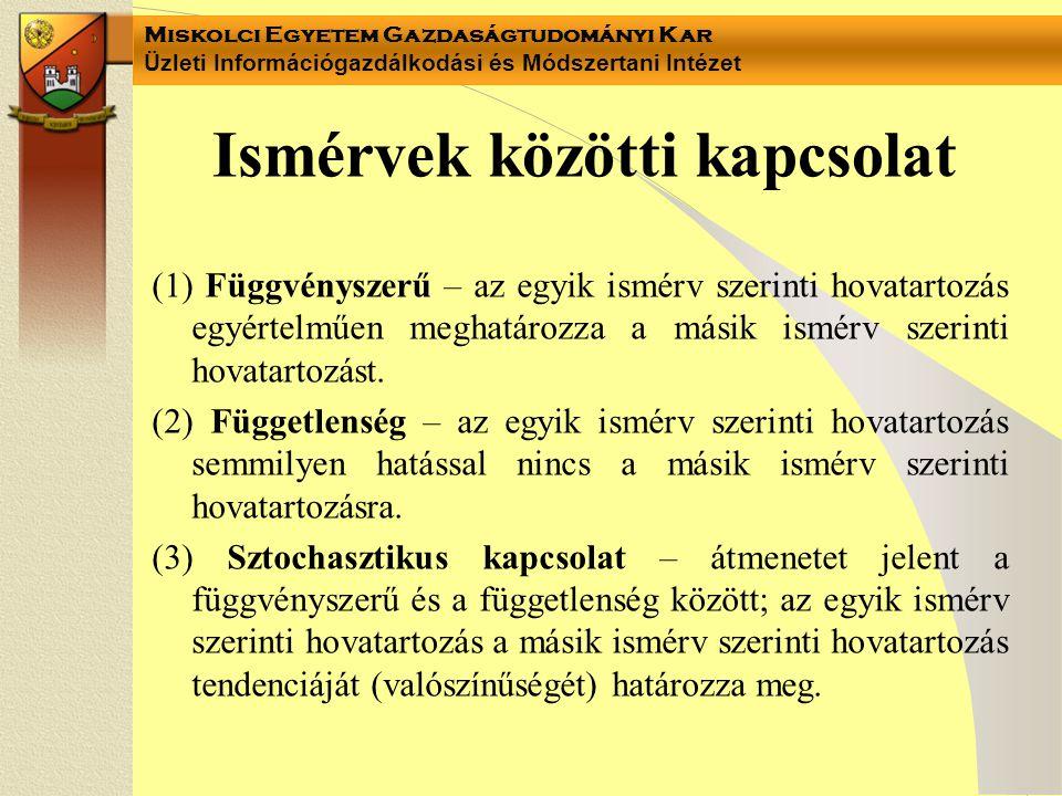 Miskolci Egyetem Gazdaságtudományi Kar Üzleti Információgazdálkodási és Módszertani Intézet Ismérvek közötti kapcsolat (1) Függvényszerű – az egyik is
